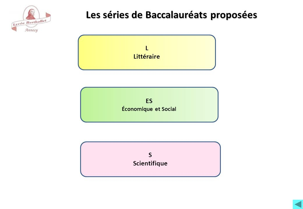 Les séries de Baccalauréats proposées ES Économique et Social S Scientifique L Littéraire