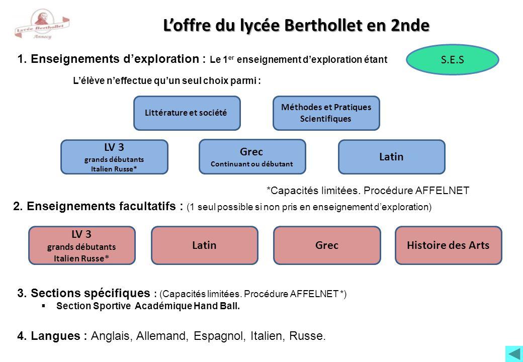 Loffre du lycée Berthollet en 2nde 1. Enseignements dexploration : Le 1 er enseignement dexploration étant 2. Enseignements facultatifs : (1 seul poss
