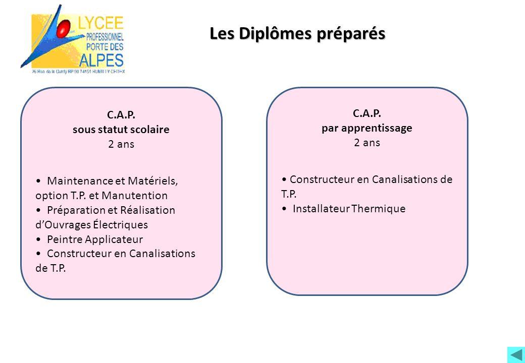 Les Diplômes préparés C.A.P. sous statut scolaire 2 ans Maintenance et Matériels, option T.P. et Manutention Préparation et Réalisation dOuvrages Élec