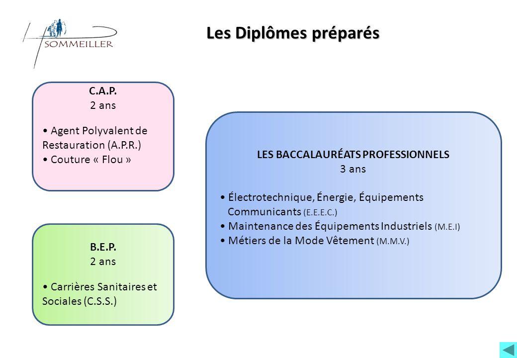 Les Diplômes préparés C.A.P. 2 ans Agent Polyvalent de Restauration (A.P.R.) Couture « Flou » LES BACCALAURÉATS PROFESSIONNELS 3 ans Électrotechnique,