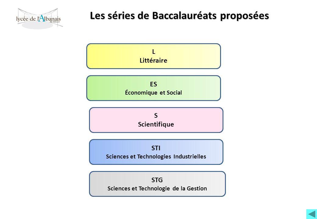 Les séries de Baccalauréats proposées L Littéraire ES Économique et Social S Scientifique STI Sciences et Technologies Industrielles STG Sciences et T