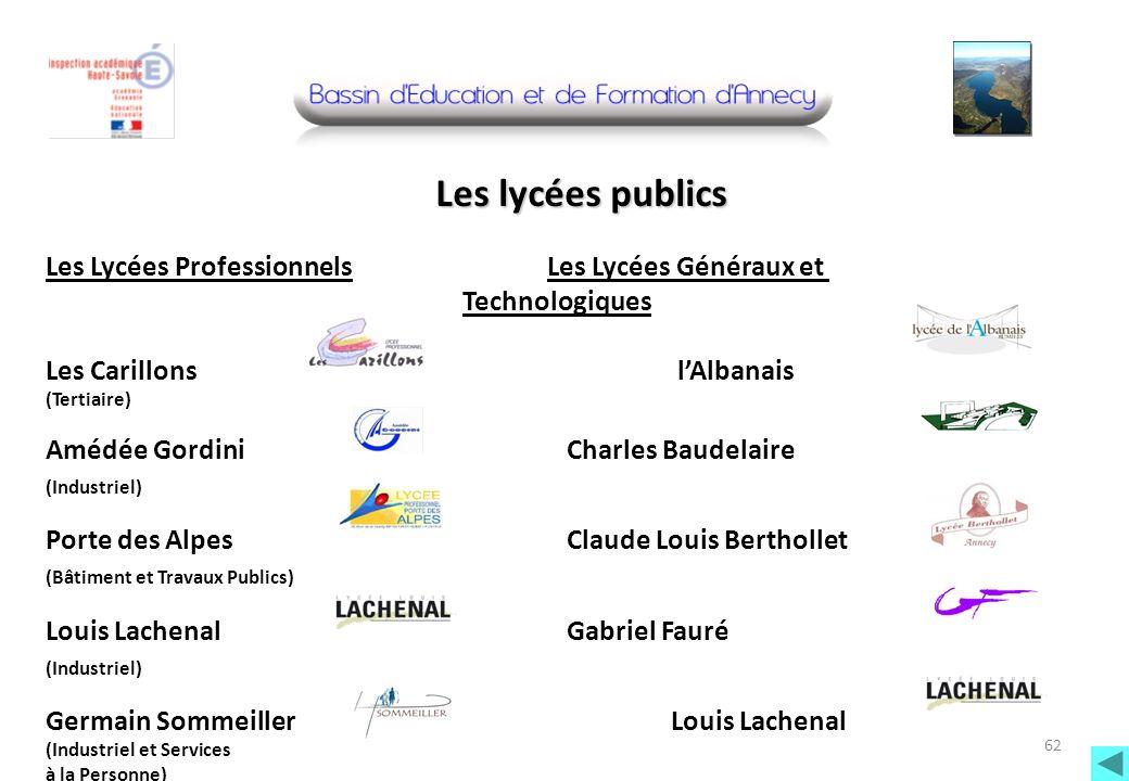 Les lycées publics Les Lycées Professionnels Les Lycées Généraux et Technologiques Les Carillons lAlbanais (Tertiaire) Amédée Gordini Charles Baudelai