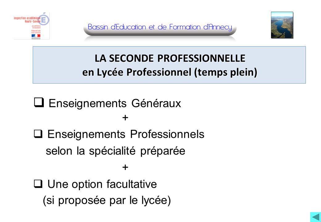LA SECONDE PROFESSIONNELLE en Lycée Professionnel (temps plein) Enseignements Généraux + Enseignements Professionnels selon la spécialité préparée + U