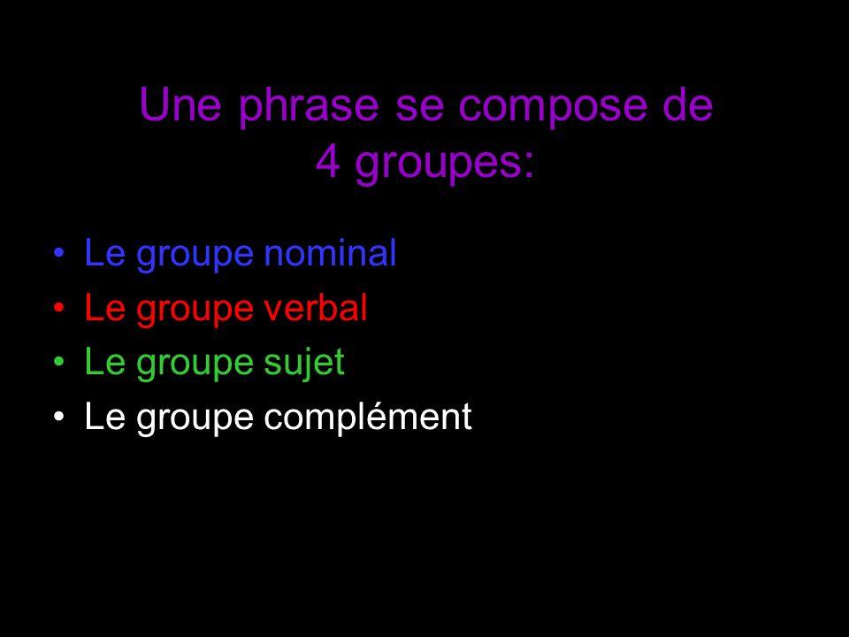 Évidemment pour pouvoir continuer dans de bonnes conditions, vous devez savoir reconnaître les principales natures grammaticales: nom, verbe, déterminant, adjectif, mais aussi adverbes et conjonctions diverses.
