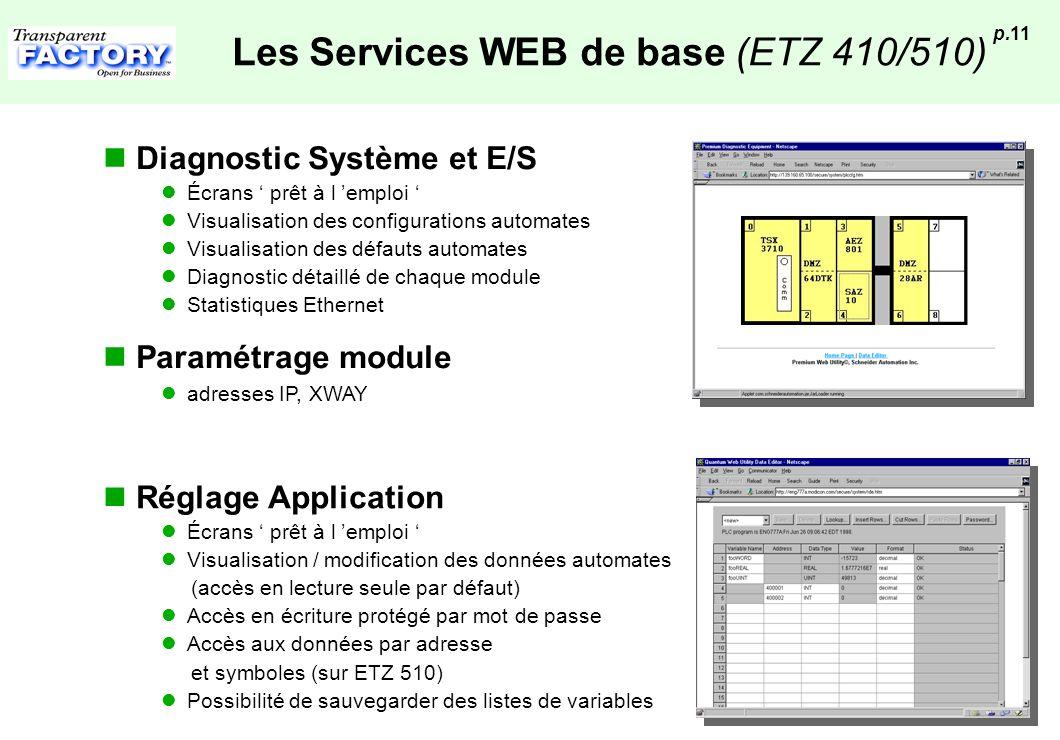 p.11 Les Services WEB de base (ETZ 410/510) Réglage Application Écrans prêt à l emploi Visualisation / modification des données automates (accès en le