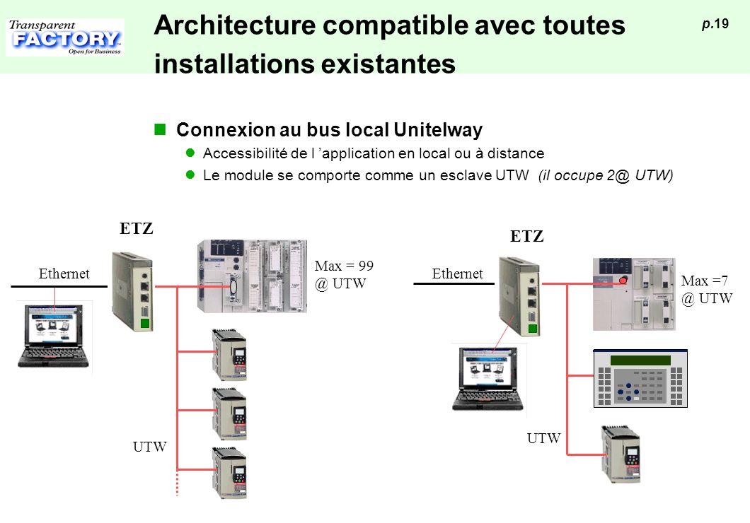 p.19 Architecture compatible avec toutes installations existantes Max = 99 @ UTW UTW ETZ Ethernet Max =7 @ UTW UTW Ethernet ETZ Connexion au bus local