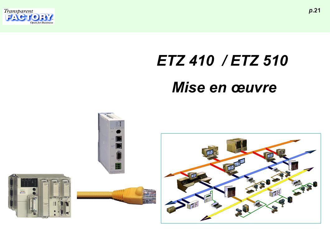p.21 ETZ 410 / ETZ 510 Mise en œuvre
