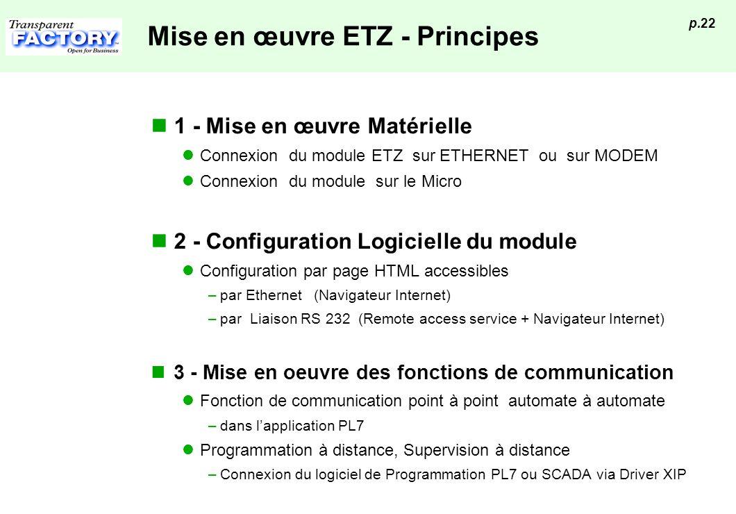 p.22 Mise en œuvre ETZ - Principes 1 - Mise en œuvre Matérielle Connexion du module ETZ sur ETHERNET ou sur MODEM Connexion du module sur le Micro 2 -