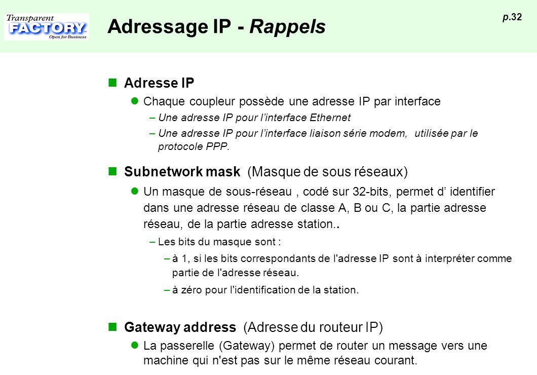 p.32 Adressage IP - Rappels Adresse IP Chaque coupleur possède une adresse IP par interface –Une adresse IP pour linterface Ethernet –Une adresse IP p