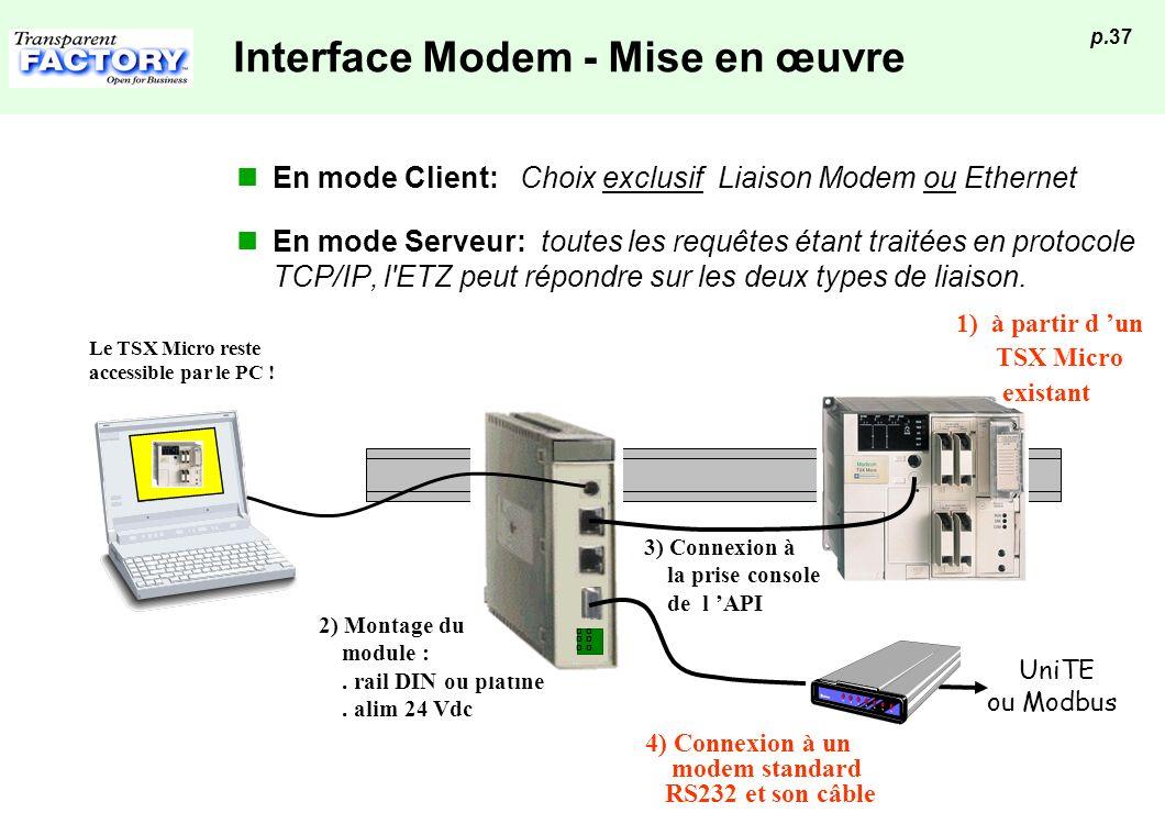 p.37 Interface Modem - Mise en œuvre En mode Client: Choix exclusif Liaison Modem ou Ethernet En mode Serveur: toutes les requêtes étant traitées en p