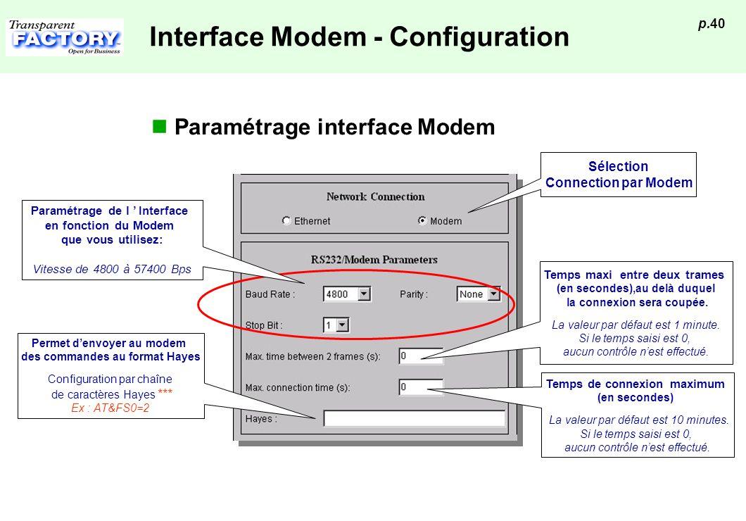 p.40 Interface Modem - Configuration Paramétrage interface Modem Paramétrage de l Interface en fonction du Modem que vous utilisez: Vitesse de 4800 à