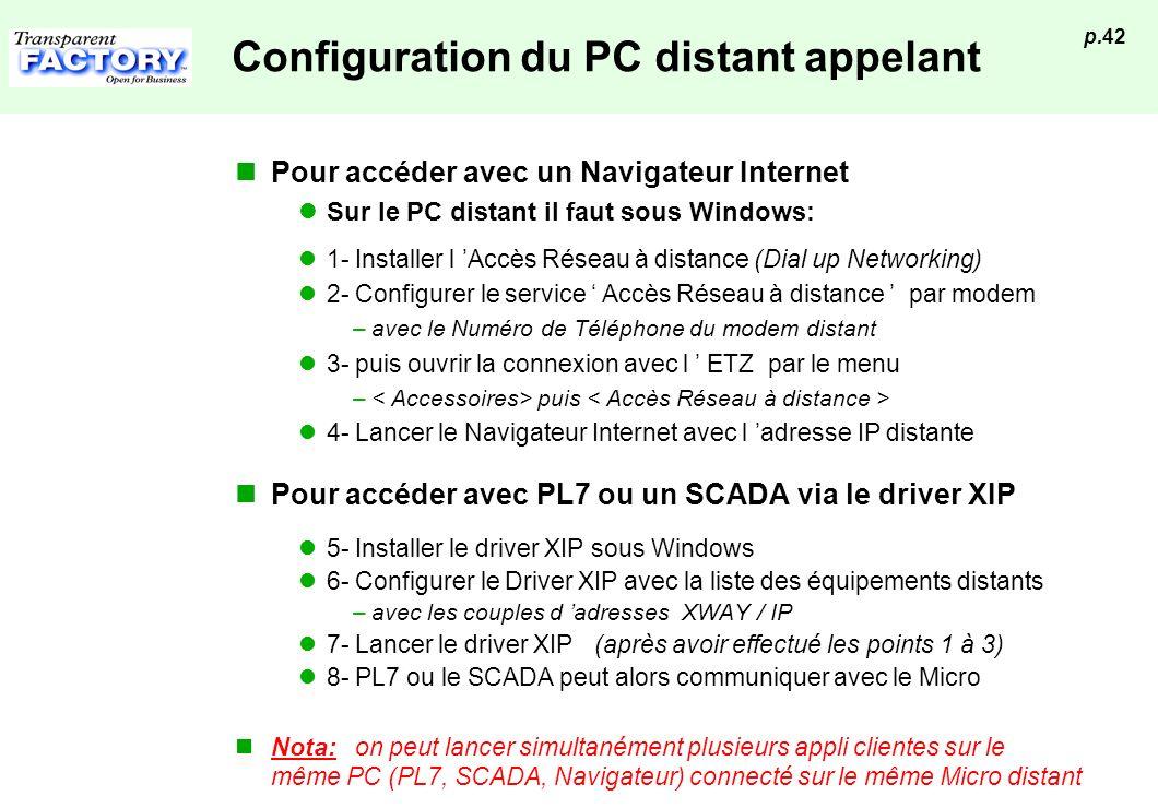 p.42 Configuration du PC distant appelant Pour accéder avec un Navigateur Internet Sur le PC distant il faut sous Windows: 1- Installer l Accès Réseau