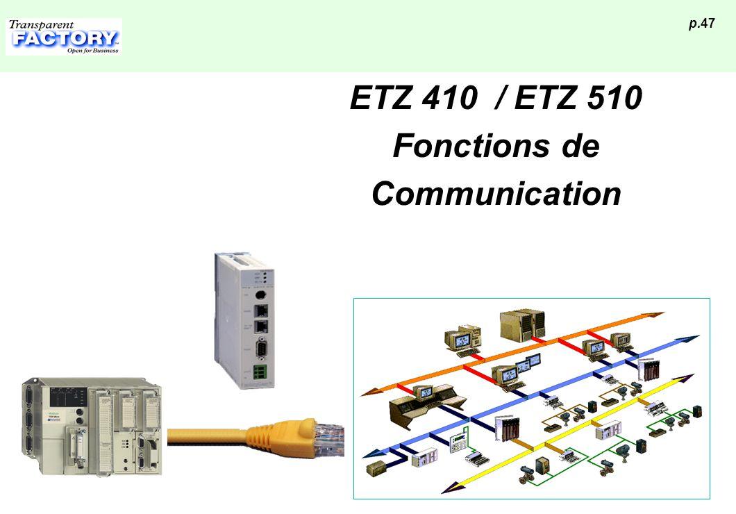 p.47 ETZ 410 / ETZ 510 Fonctions de Communication