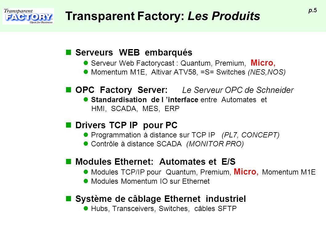 p.5 Transparent Factory: Les Produits Serveurs WEB embarqués Serveur Web Factorycast : Quantum, Premium, Micro, Momentum M1E, Altivar ATV58, =S= Switc
