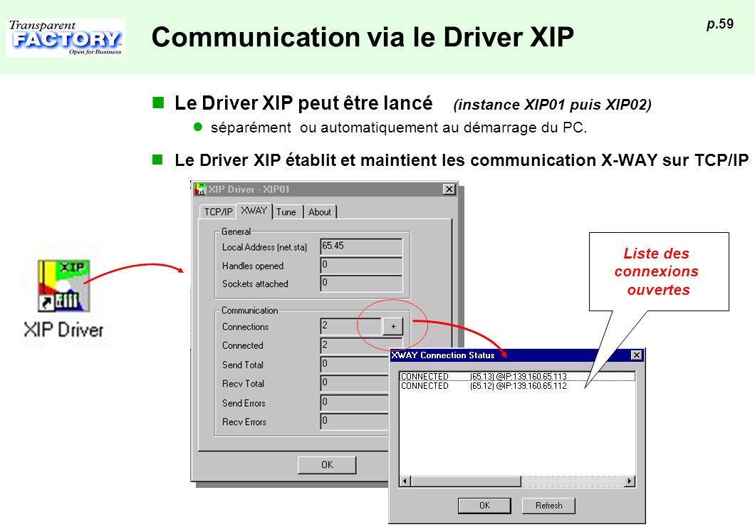 p.59 Communication via le Driver XIP Le Driver XIP peut être lancé (instance XIP01 puis XIP02) séparément ou automatiquement au démarrage du PC. Le Dr
