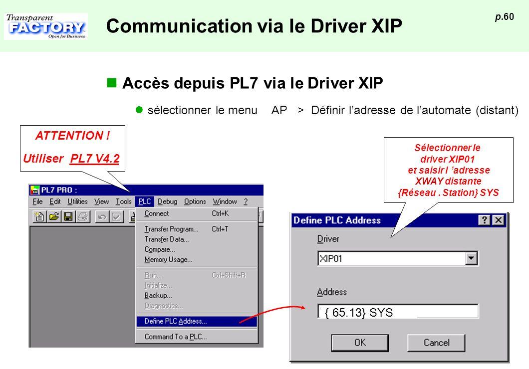 p.60 Communication via le Driver XIP Accès depuis PL7 via le Driver XIP sélectionner le menu AP > Définir ladresse de lautomate (distant) { 65.13} SYS