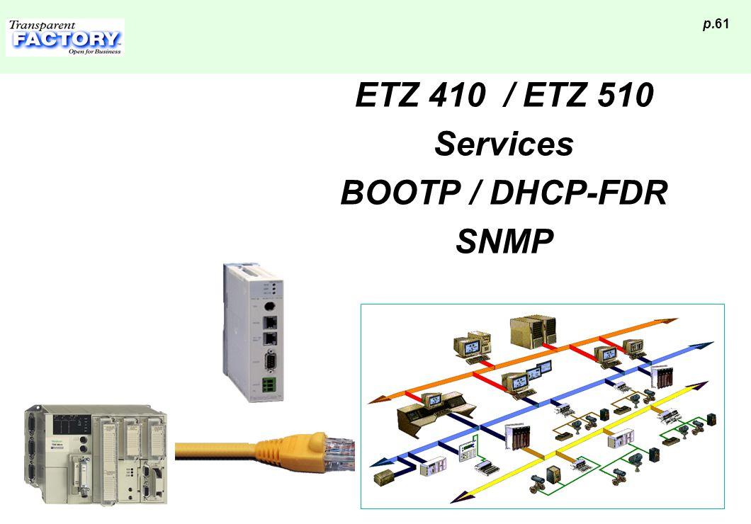 p.61 ETZ 410 / ETZ 510 Services BOOTP / DHCP-FDR SNMP