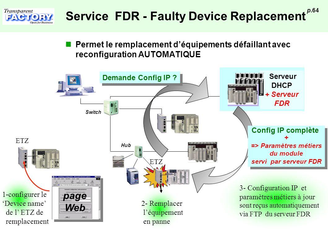 p.64 Service FDR - Faulty Device Replacement Permet le remplacement déquipements défaillant avec reconfiguration AUTOMATIQUE Hub Switch Serveur DHCP +