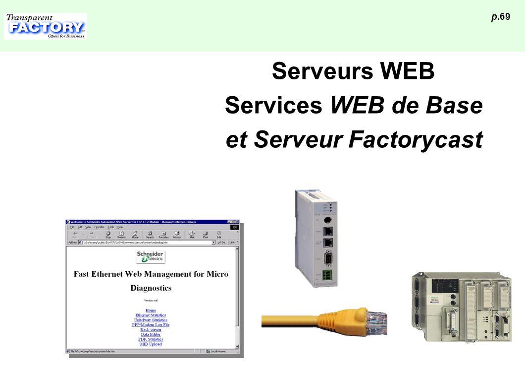 p.69 Serveurs WEB Services WEB de Base et Serveur Factorycast