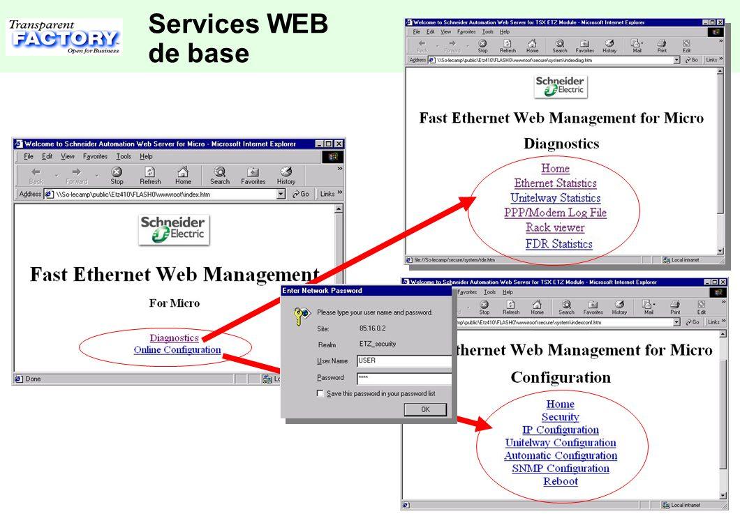 p.71 Services WEB de base