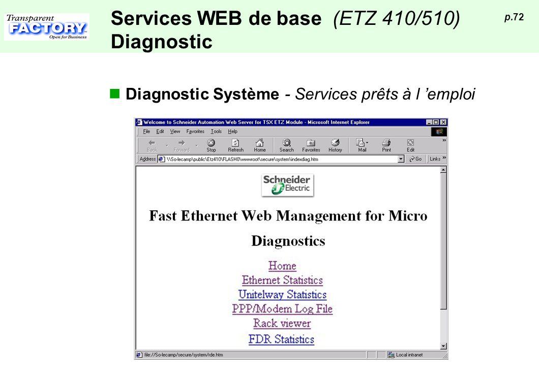 p.72 Services WEB de base (ETZ 410/510) Diagnostic Diagnostic Système - Services prêts à l emploi