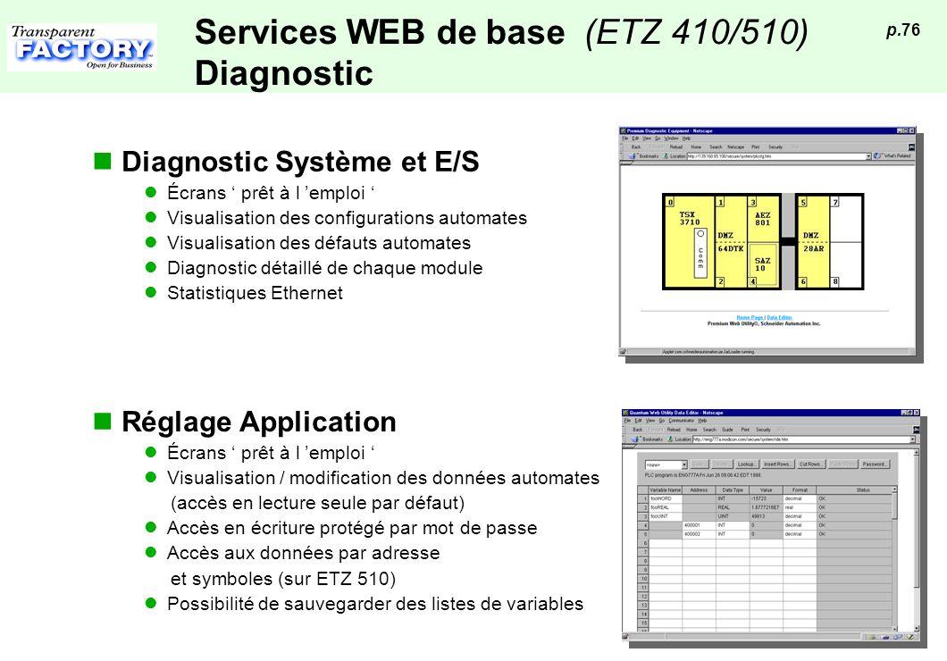 p.76 Services WEB de base (ETZ 410/510) Diagnostic Réglage Application Écrans prêt à l emploi Visualisation / modification des données automates (accè