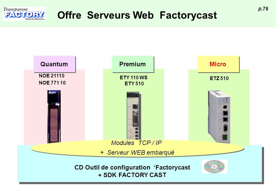 p.78 Offre Serveurs Web Factorycast ETY 110 WS ETY 510 CD Outil de configuration Factorycast + SDK FACTORY CAST NOE 21110 NOE 771 10 Premium ETZ 510 M