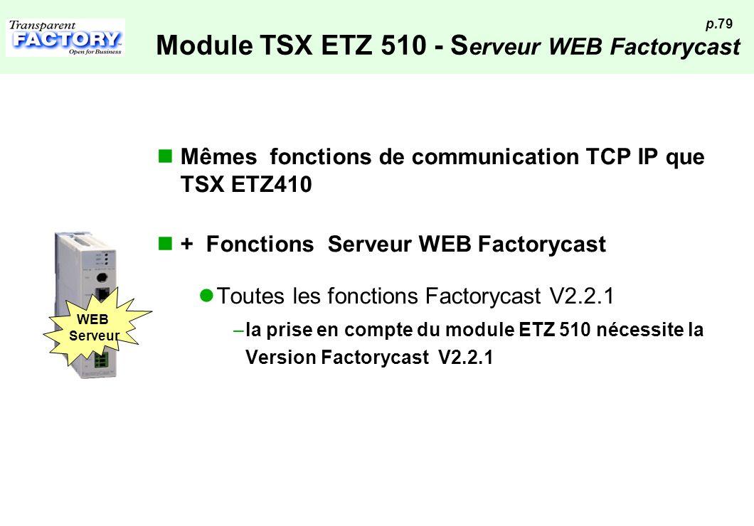 p.79 Module TSX ETZ 510 - S erveur WEB Factorycast Mêmes fonctions de communication TCP IP que TSX ETZ410 + Fonctions Serveur WEB Factorycast Toutes l