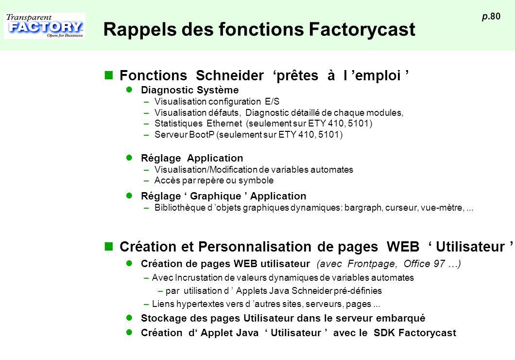 p.80 Rappels des fonctions Factorycast Fonctions Schneider prêtes à l emploi Diagnostic Système – Visualisation configuration E/S – Visualisation défa