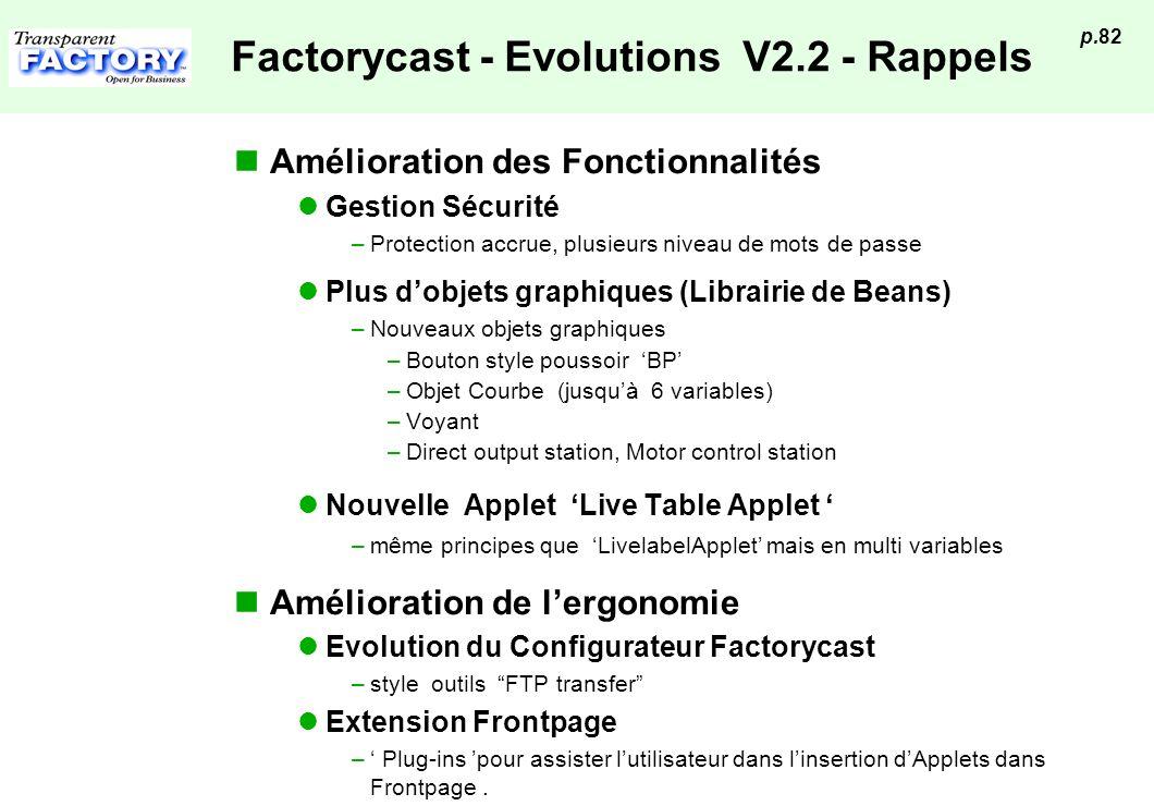 p.82 Factorycast - Evolutions V2.2 - Rappels Amélioration des Fonctionnalités Gestion Sécurité –Protection accrue, plusieurs niveau de mots de passe P