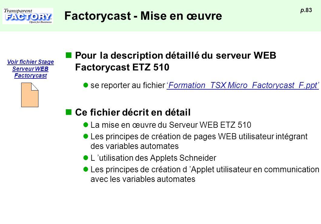 p.83 Factorycast - Mise en œuvre Pour la description détaillé du serveur WEB Factorycast ETZ 510 se reporter au fichier Formation_TSX Micro_Factorycas