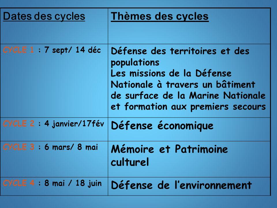 Dates des cycles Thèmes des cycles CYCLE 1 : 7 sept/ 14 déc Défense des territoires et des populations Les missions de la Défense Nationale à travers