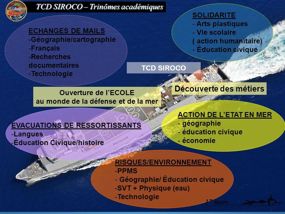 TCD SIROCO Découverte des métiers ECHANGES DE MAILS -Géographie/cartographie -Français -Recherches documentaires -Technologie SOLIDARITE - Arts plasti