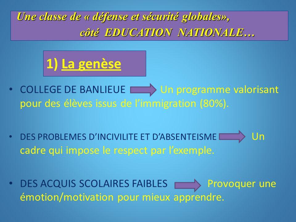 1) La genèse COLLEGE DE BANLIEUE Un programme valorisant pour des élèves issus de limmigration (80%). DES PROBLEMES DINCIVILITE ET DABSENTEISME Un cad