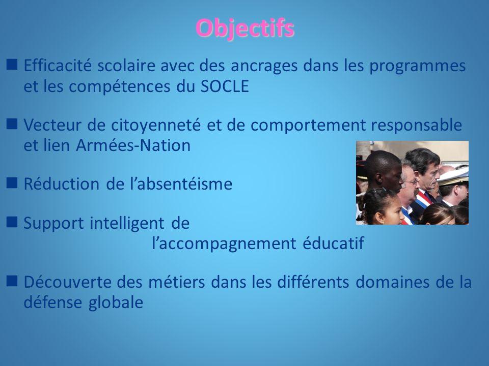 Objectifs Efficacité scolaire avec des ancrages dans les programmes et les compétences du SOCLE Vecteur de citoyenneté et de comportement responsable