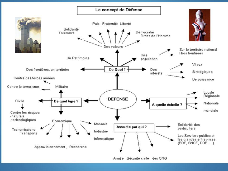 BIEN DANS LE CADRE DU PROTOCOLE DEFENSE/EDUCATION NATIONALE de janvier 2007 « convention-cadre », Signature dune « convention-cadre », le 8 mars 2011, entre la Défense et lEducation Nationale, encourager le développement pour encourager le développement des classes de défense et de sécurité globales