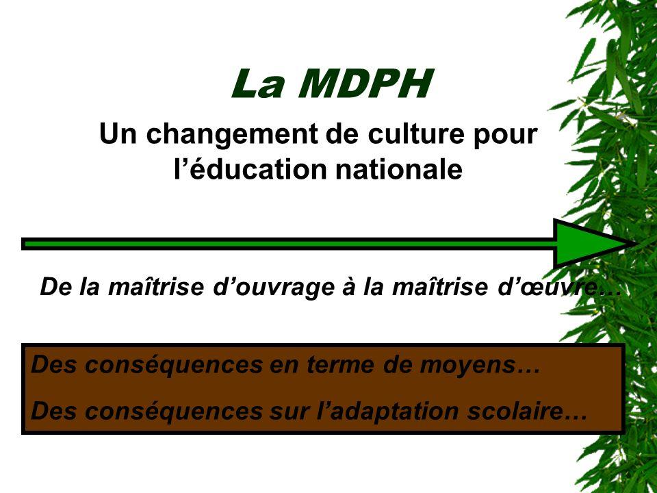 La MDPH Un changement de culture pour léducation nationale De la maîtrise douvrage à la maîtrise dœuvre… Des conséquences en terme de moyens… Des cons