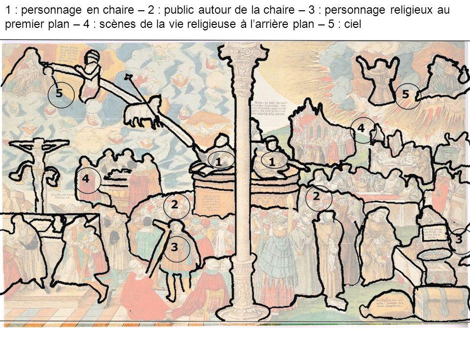 1 : personnage en chaire – 2 : public autour de la chaire – 3 : personnage religieux au premier plan – 4 : scènes de la vie religieuse à larrière plan