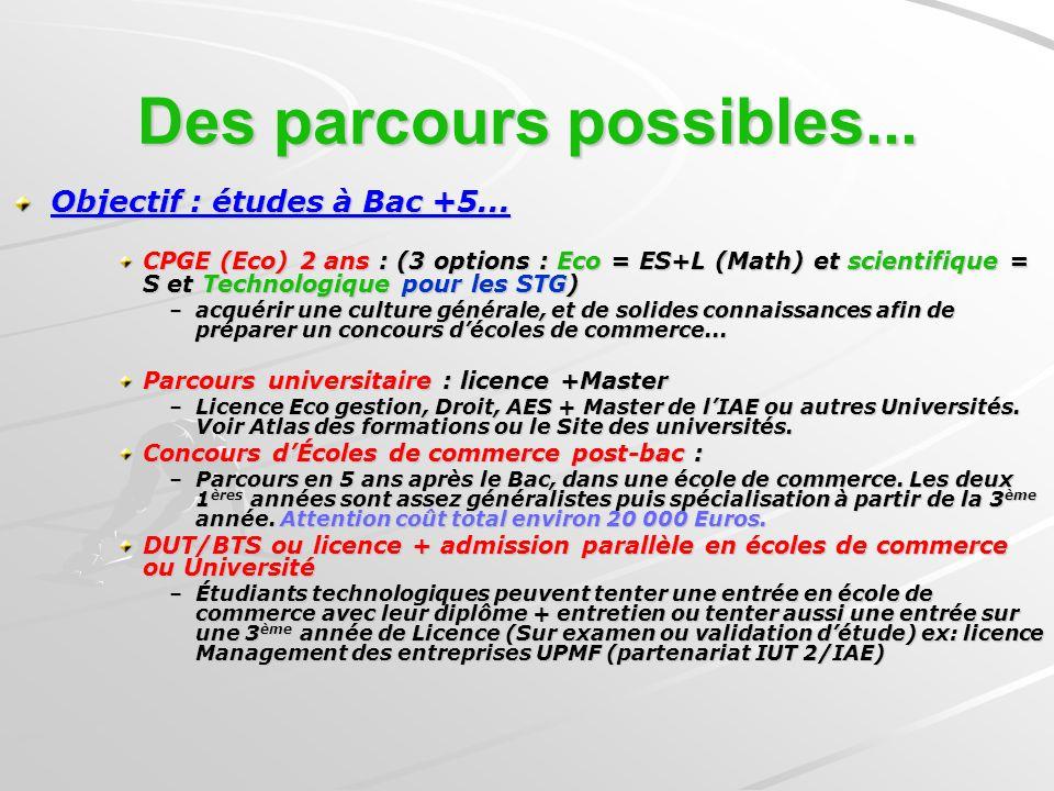 Objectif : études à Bac +5... CPGE (Eco) 2 ans : (3 options : Eco = ES+L (Math) et scientifique = S et Technologique pour les STG) –acquérir une cultu
