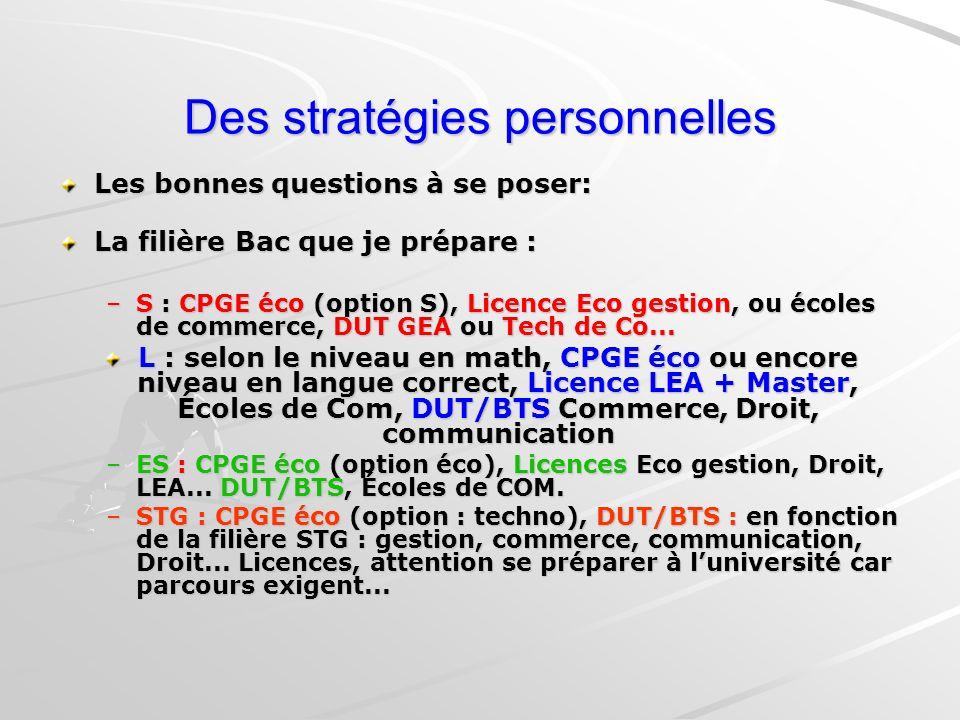 Des stratégies personnelles Les bonnes questions à se poser: La filière Bac que je prépare : –S : CPGE éco (option S), Licence Eco gestion, ou écoles de commerce, DUT GEA ou Tech de Co...