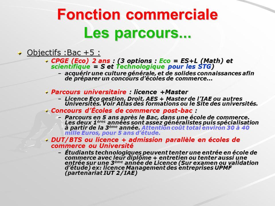 Fonction commerciale Les parcours...