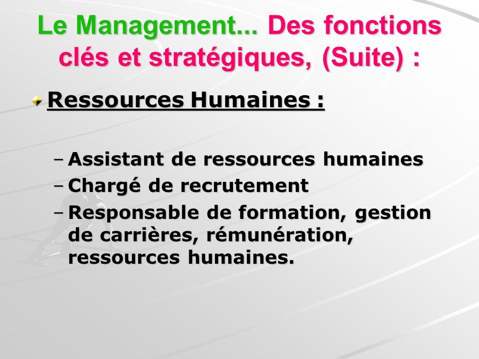 Ressources Humaines : –Assistant de ressources humaines –Chargé de recrutement –Responsable de formation, gestion de carrières, rémunération, ressources humaines.