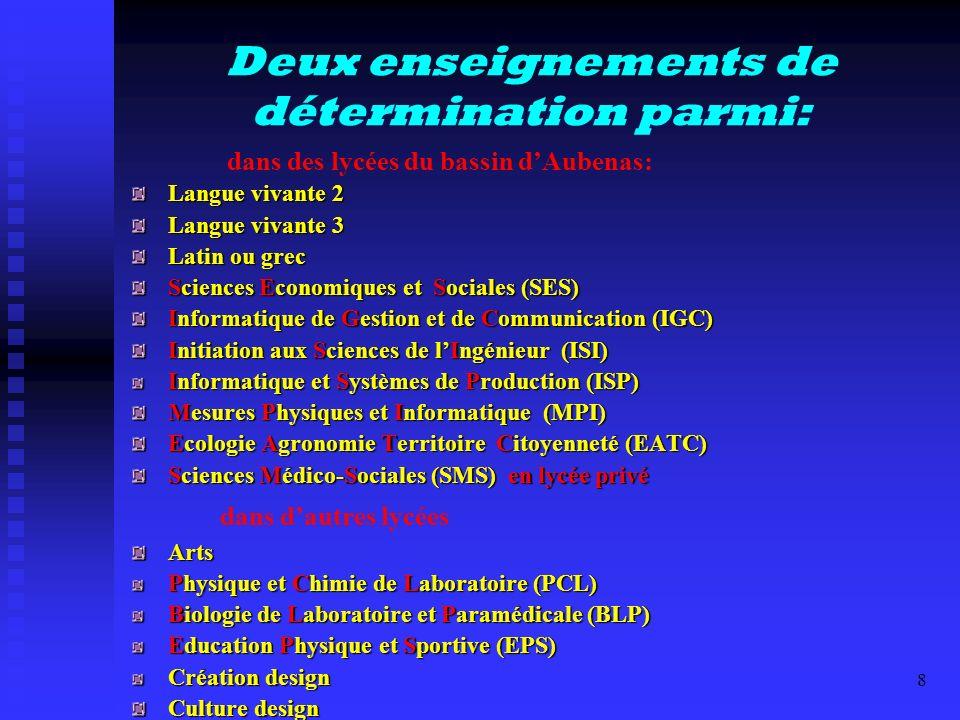 9 CHOIX DES ENSEIGNEMENTS DE DETERMINATION En fonction dun bac que lon a lintention de passer: Exemples: L (littéraire) LV2 + LV3 ou LV2 + latin ou grec ou LV2 + arts ES (économique et social) LV2 + SES ST2S (santé social)LV2 + SMS ou SMS + BLP