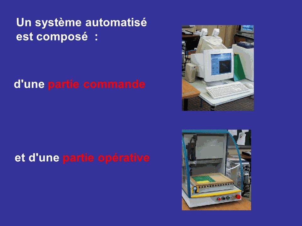 Un système automatisé est composé : d'une partie commande et d'une partie opérative