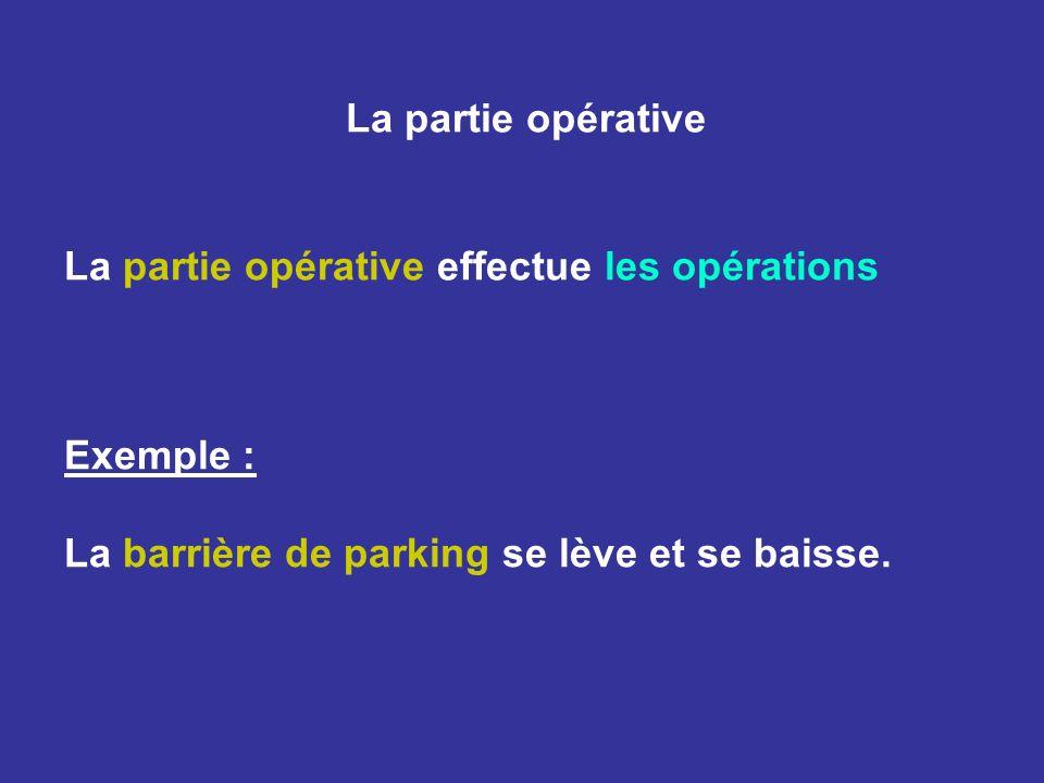 La partie opérative La partie opérative effectue les opérations Exemple : La barrière de parking se lève et se baisse.