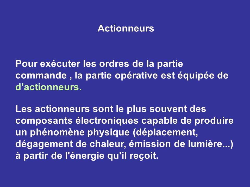 Actionneurs Pour exécuter les ordres de la partie commande, la partie opérative est équipée de dactionneurs.