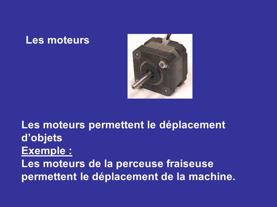 Les moteurs Les moteurs permettent le déplacement dobjets Exemple : Les moteurs de la perceuse fraiseuse permettent le déplacement de la machine.
