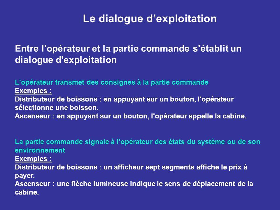 Le dialogue dexploitation Entre l'opérateur et la partie commande s'établit un dialogue d'exploitation L'opérateur transmet des consignes à la partie