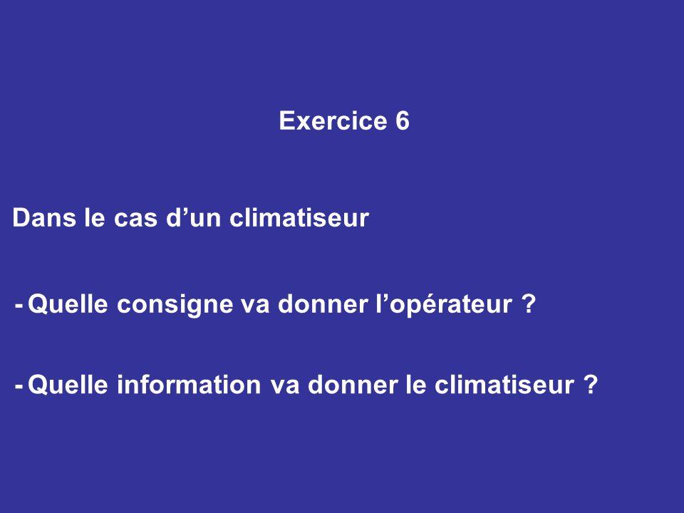 Exercice 6 Dans le cas dun climatiseur - Quelle consigne va donner lopérateur ? - Quelle information va donner le climatiseur ?
