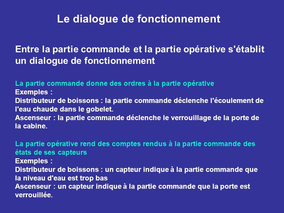 Le dialogue de fonctionnement Entre la partie commande et la partie opérative s'établit un dialogue de fonctionnement La partie commande donne des ord